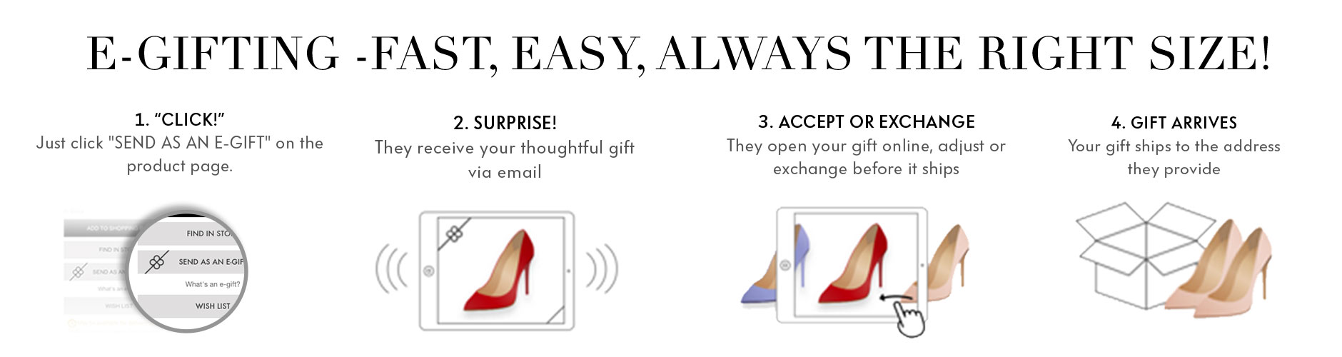 E-Gifting - The fastest route to the perfect gift