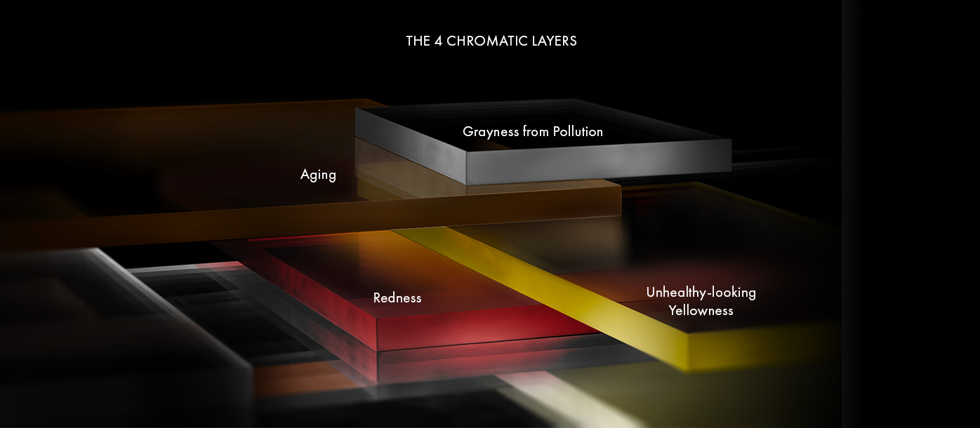 The Four Chromatic Layers